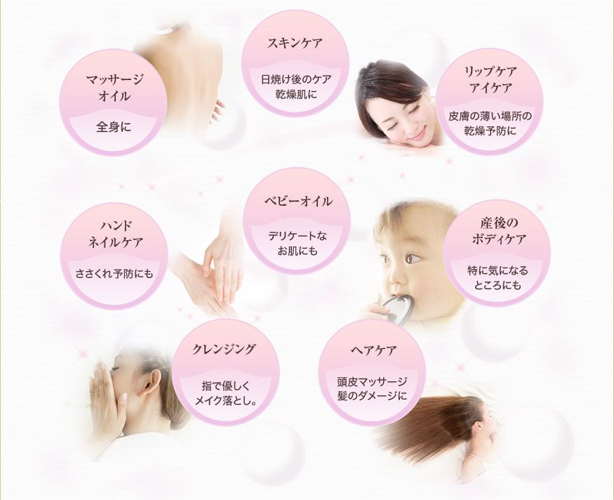 マッサージ オイル 全身に,スキンケア日焼け後のケア 乾燥肌に,リップケア アイケア皮膚の薄い場所の乾燥予防に,ハンド ネイルケアささくれ予防にも,ベビーオイルデリケートな お肌にも,産後の ボディケア特に気になる ところにも,クレンジング指で優しく メイク落とし,ヘアケア頭皮マッサージ 髪のダメージに